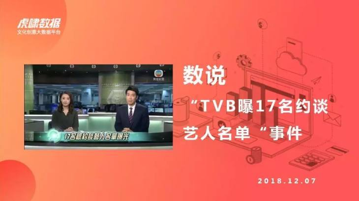 """数说-""""TVB曝17名约谈艺人名单""""事件"""