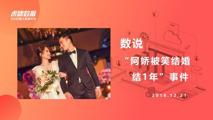 数说#阿娇被笑结婚结1年#事件